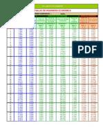 Copia de Tablas de Ing.economica-2002 - Protegido (1)