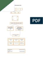 Grafica de La Tipologia Del Texto.docx Coral 4