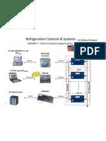Profibus DP & Typical CPU Print