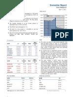 Derivatives Report 11th April 2012
