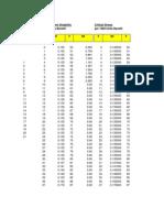 Tabel Morbidity TMI CSO58 (Autosaved)