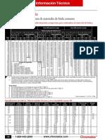 Reference Data Pressure Temperature Flange Sp