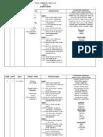 Yearly Scheme of Works Y6 SK Seri Makmur Pahang