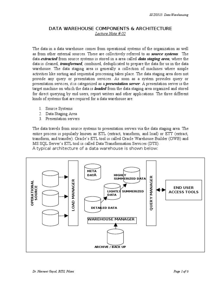 Lecture #2 - Data Warehouse Architecture   Data Warehouse