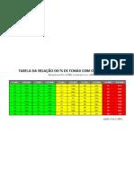 Tabela Relação FCMáx_VO2Máx