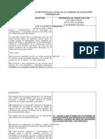 Comparativo Ley General de Educación Artículos (69 y 70)