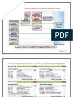 Prerequisite Flow Chart for Transfer to an Industrial Engineering Program