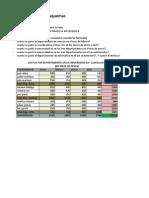 Taller Funciones Excel-diego Dias-luis Tuberquia-sol de Oriente 10-2