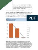 Oslo Bors Stock Market Overview Week 14