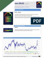 Chaikin Power Gauge Report GILD 29Feb2012