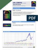 Chaikin Power Gauge Report GMCR 29Feb2012