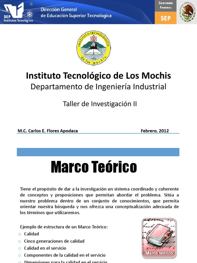 Sesión 1 Marco Teórico Taller de Investigación II