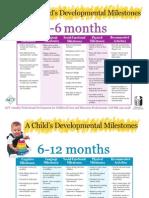 Child Dev Milestone