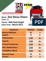 Kee Sheau Chiann