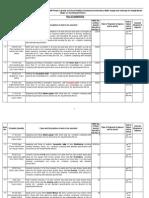 Kayalpattinam - Tsunami Evacuation Centre - Technical Specifications