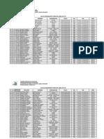 Guia de Ordenamiento Para La Firma de Acta Grado 2011-i 13-04-2012