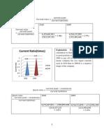 Ratio Analysis of Beximco Pharma