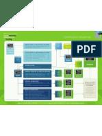 VMware 12Q1 Edu Roadmap