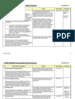 IWGVD009-V00 EMV Interoperability Best Practices November 24 2009 2009120808594544[1]