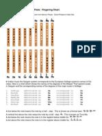Flutes Fingering Chart