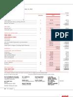 Balance Sheet Standalone