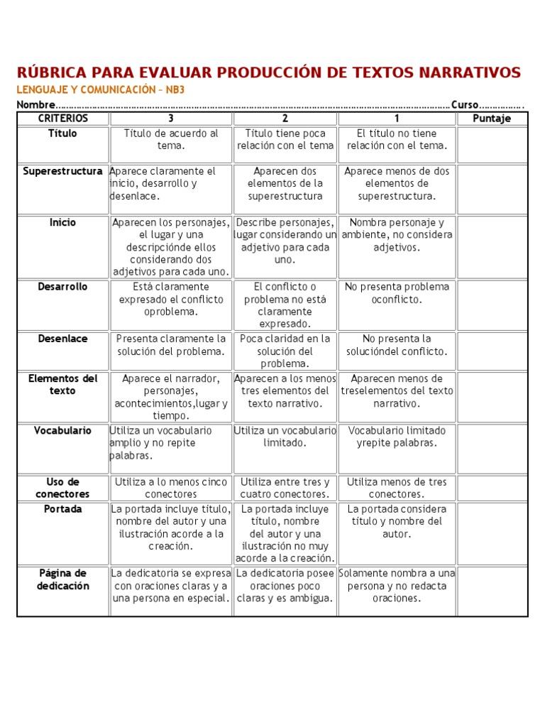Rubrica de evaluacin para la Spd evaluacin Sheet Music