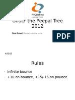 UTPT Gen Quiz Finals 2012