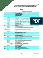 Bugetul institutiilor publice 2012