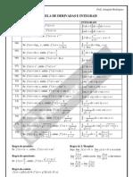 07 Tabela de Derivadas e Integrais (1)