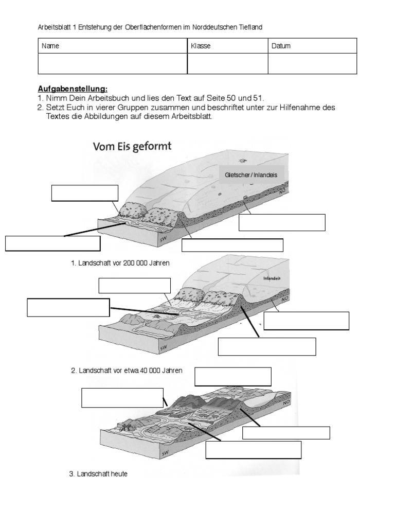 AB Glaziale Serie