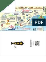 UT San Diego Fun Map