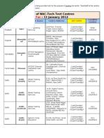 NAC-Tech Test Centers (13-Jan) v2