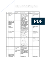 JOD - Events Programme