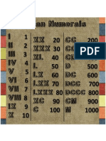 Roman Numerals Printable