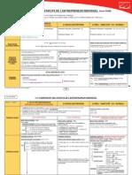 20100414 Comparatif Des Statuts de l Entrepreneur Individuel Def