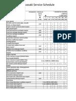 Kawasaki Service Schedule