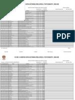 Ranklist of BBA (G) 5th Semester E. T. Exam December 2011