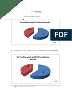 Moi University Election Survey Report