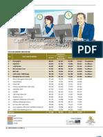 CallCenter_Service Excellence Index 2011