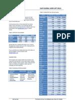 2012 GLOBAL SAP USER LIST