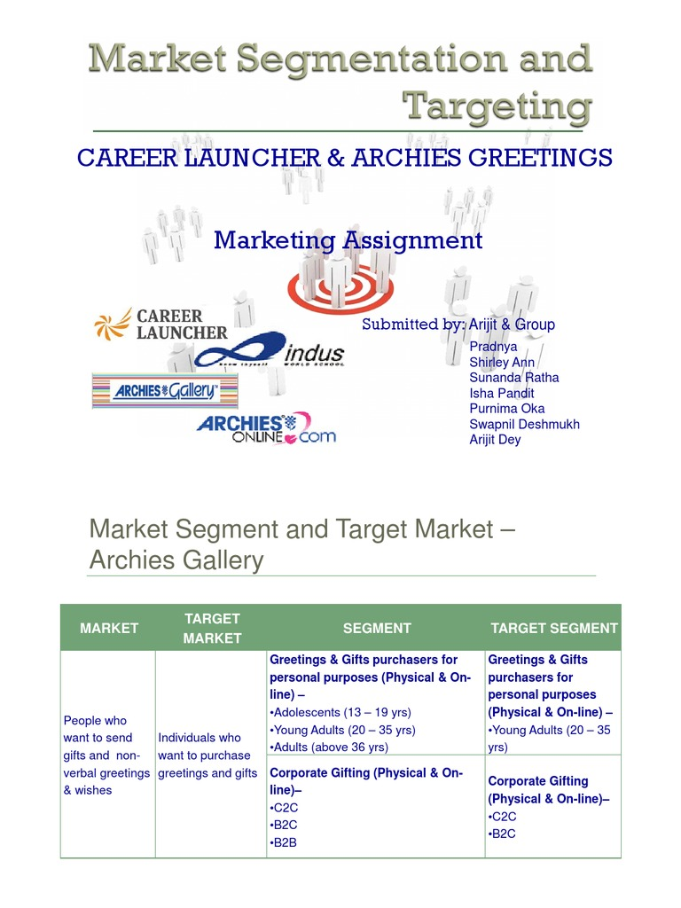 Market Segmentation And Targeting Cl And Archies Gallery Test