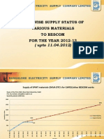 FIRM WISE SUPPLY STATUS OF  VARIOUS MATERIALS  TO BESCOM  FOR THE YEAR 2012-13  ( upto 11.04.2012)