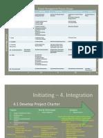 Project Management Professional (PMP)_Processes_PMBOK