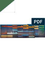 esquema produccion y proceso de distribución gas