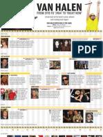 Van Halen Timeline