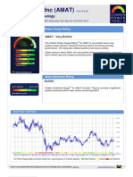 Stock Research Report for AMAT as of 3/26/2012 - Chaikin Power Tools
