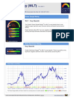 Stock Research Report for WLT as of 3/26/2012 - Chaikin Power Tools
