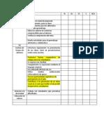 Formato de observación para DX