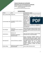 CV de Expositores