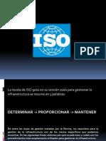 SEMINARIO ISO90012000